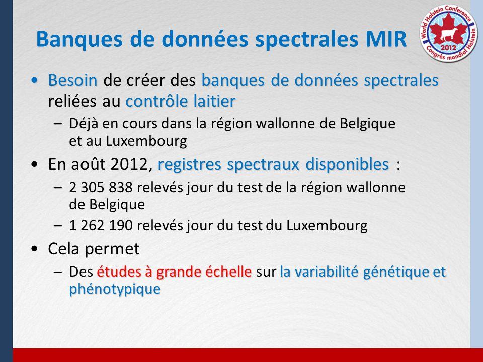 Banques de données spectrales MIR