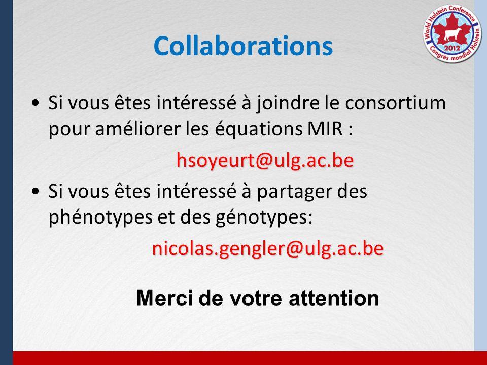 Collaborations Si vous êtes intéressé à joindre le consortium pour améliorer les équations MIR : hsoyeurt@ulg.ac.be.