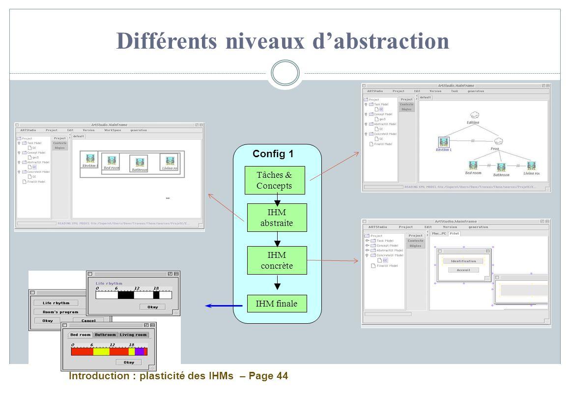 Différents niveaux d'abstraction