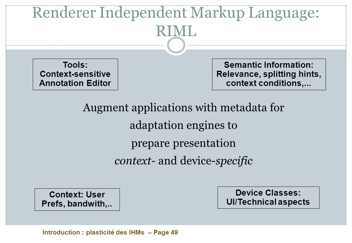 Renderer Independent Markup Language: RIML