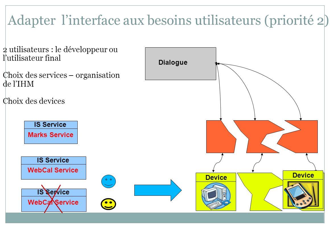 Adapter l'interface aux besoins utilisateurs (priorité 2)