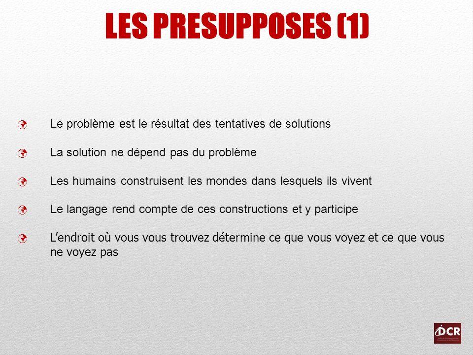 LES PRESUPPOSES (1) Le problème est le résultat des tentatives de solutions. La solution ne dépend pas du problème.