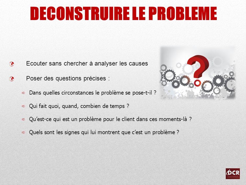 DECONSTRUIRE LE PROBLEME