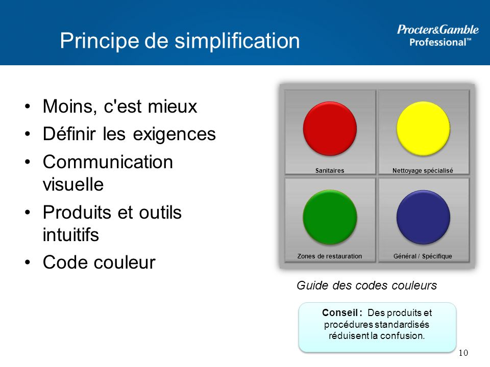 Principe de simplification