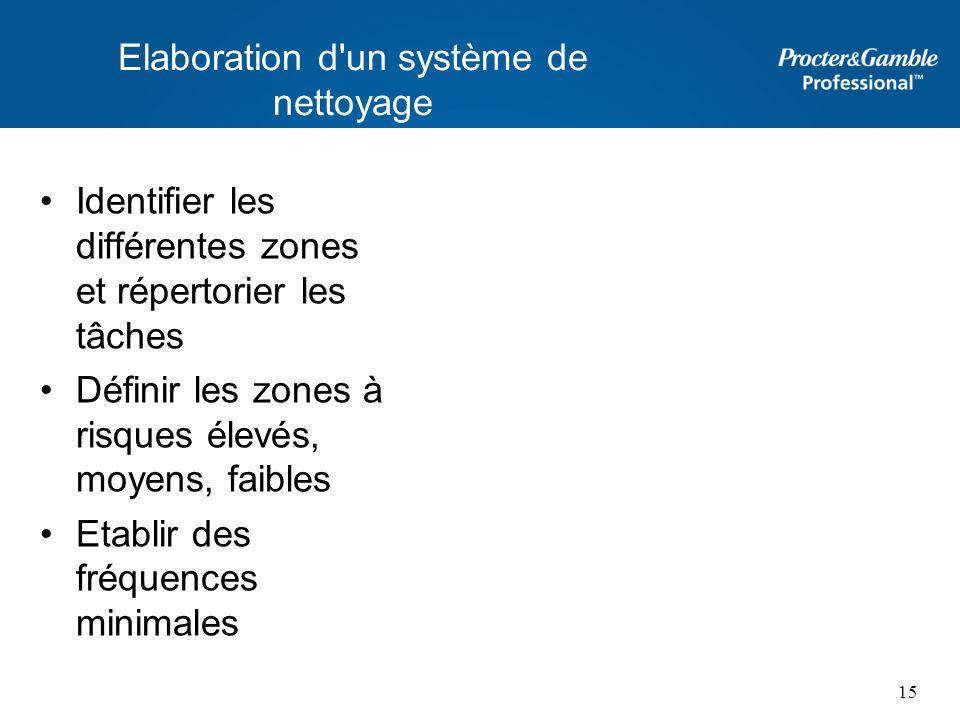 Elaboration d un système de nettoyage