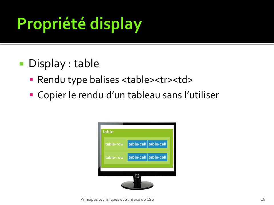 Propriété display Display : table