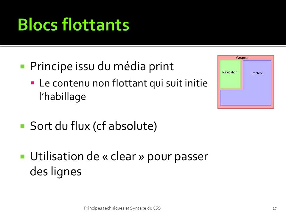 Blocs flottants Principe issu du média print