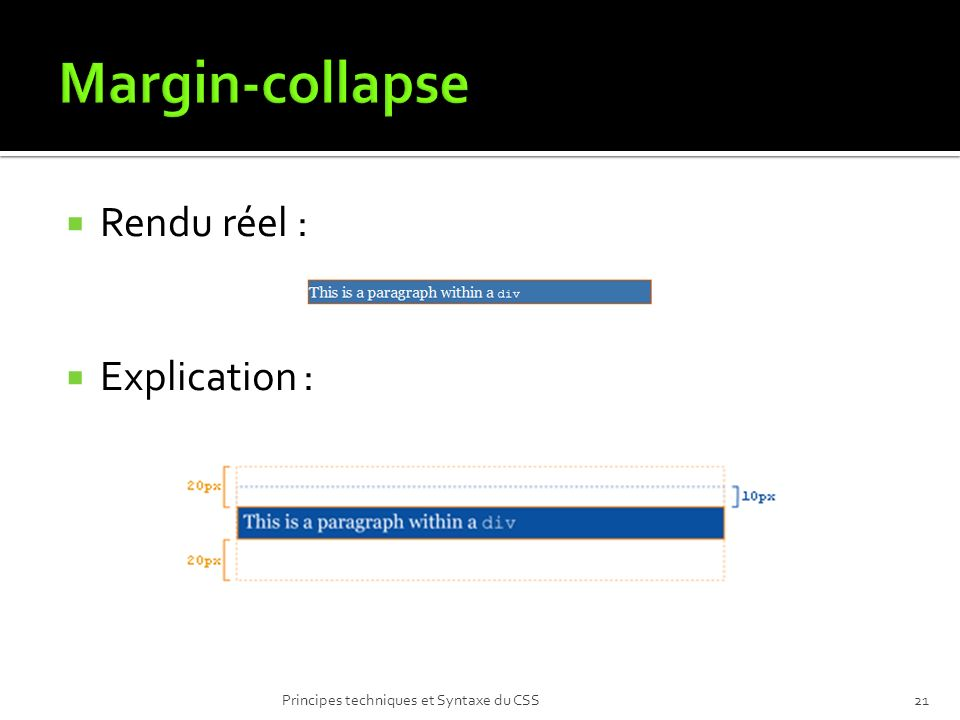 Margin-collapse Rendu réel : Explication :