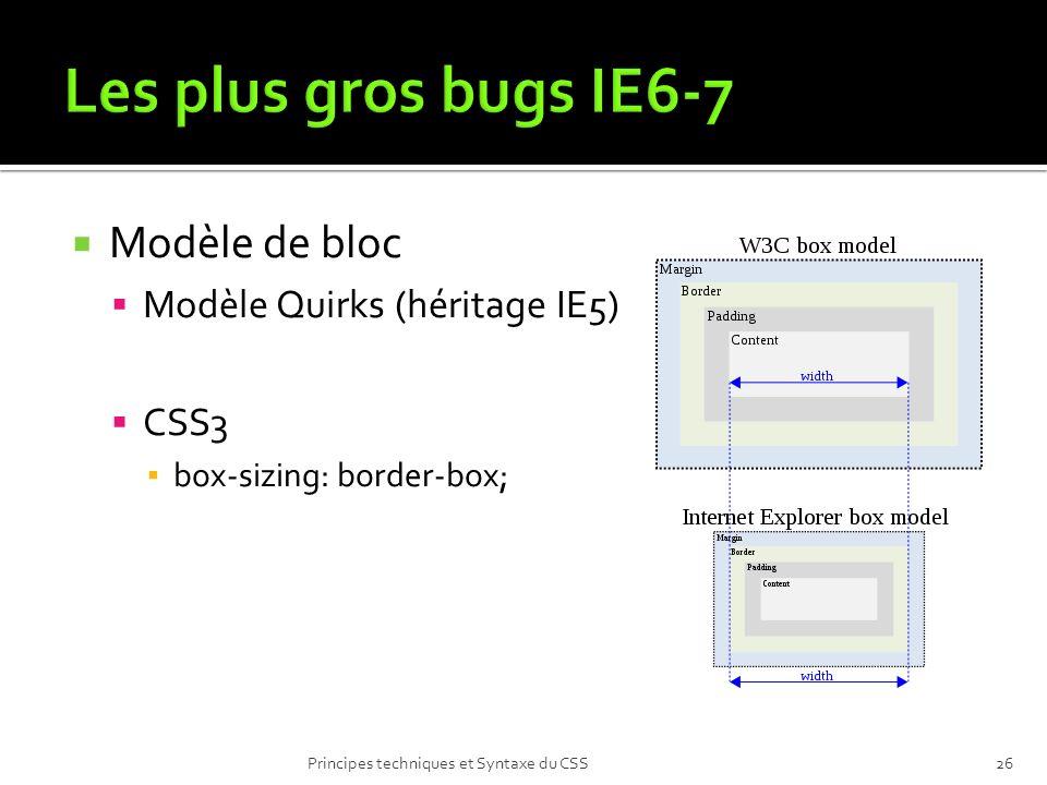 Les plus gros bugs IE6-7 Modèle de bloc Modèle Quirks (héritage IE5)