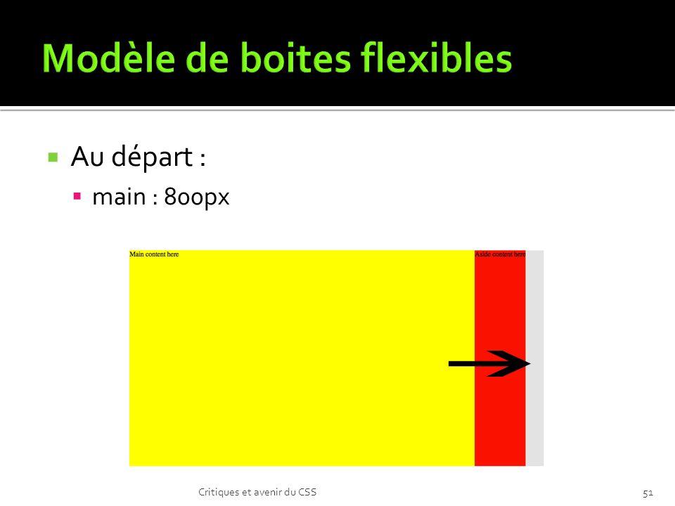 Modèle de boites flexibles