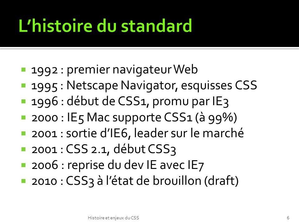 L'histoire du standard