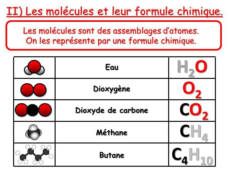 II) Les molécules et leur formule chimique.