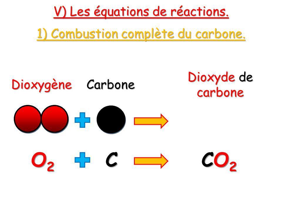 V) Les équations de réactions.