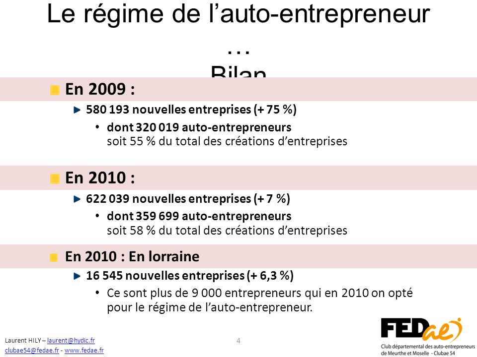 Le régime de l'auto-entrepreneur … Bilan