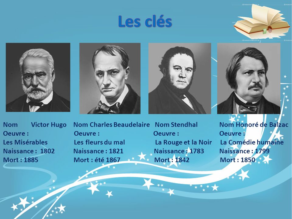 Les clés Nom Victor Hugo Nom Charles Beaudelaire Nom Stendhal Nom Honoré de Balzac.