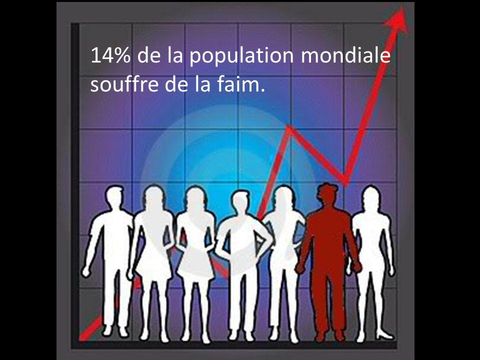 14% de la population mondiale