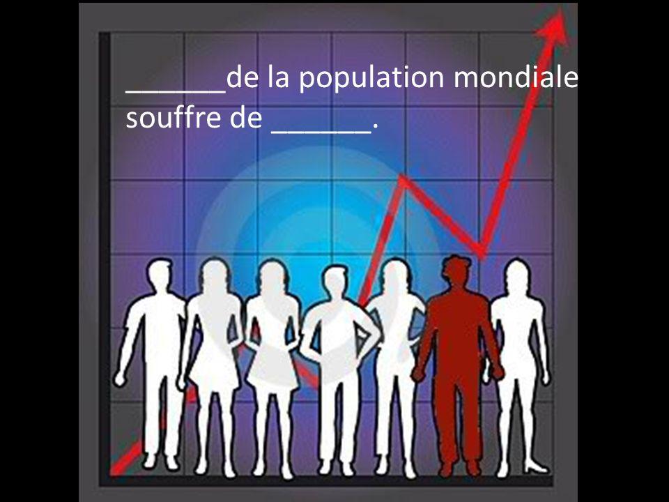 ______de la population mondiale
