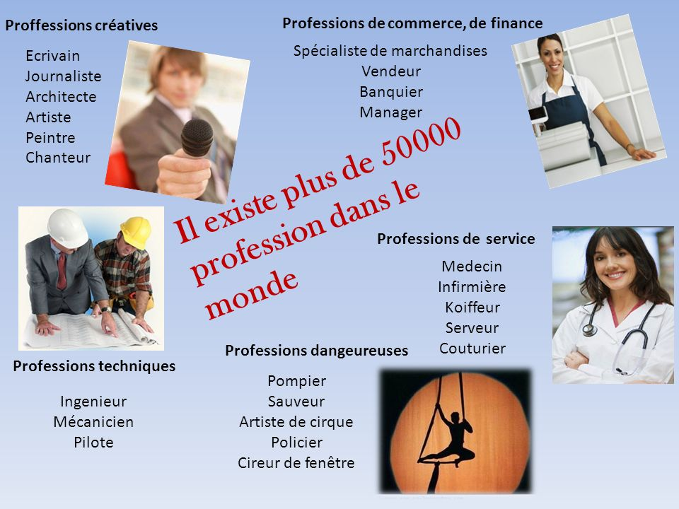 Il existe plus de 50000 profession dans le monde