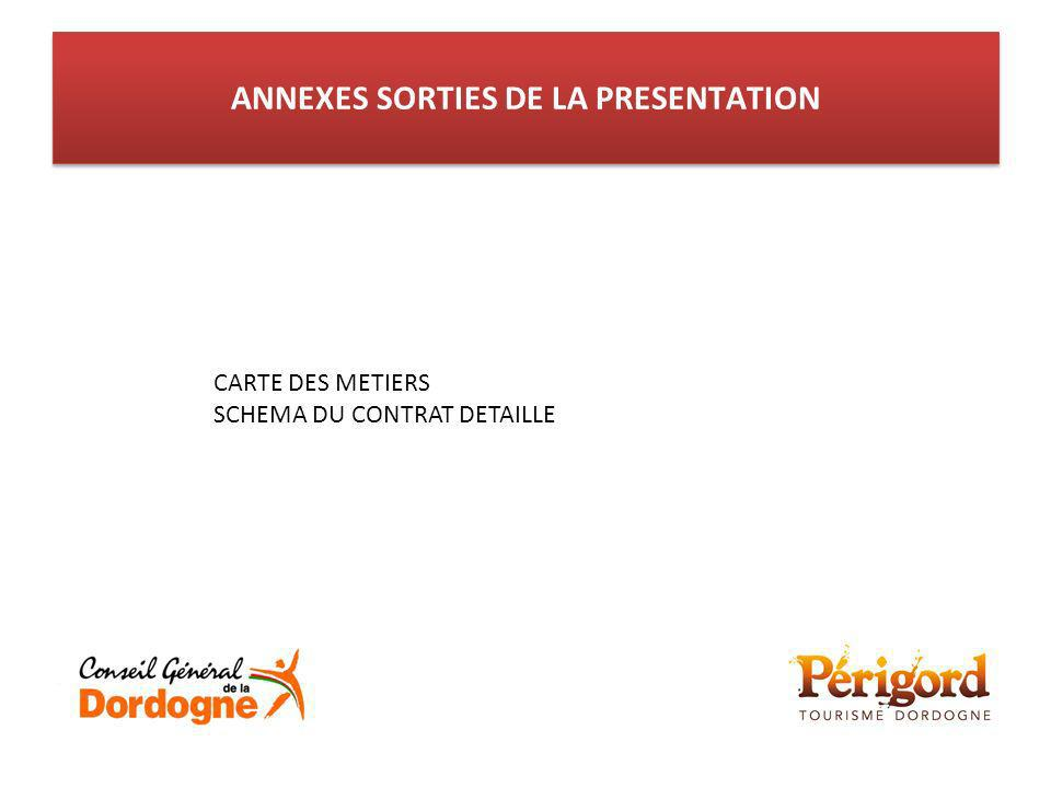 ANNEXES SORTIES DE LA PRESENTATION