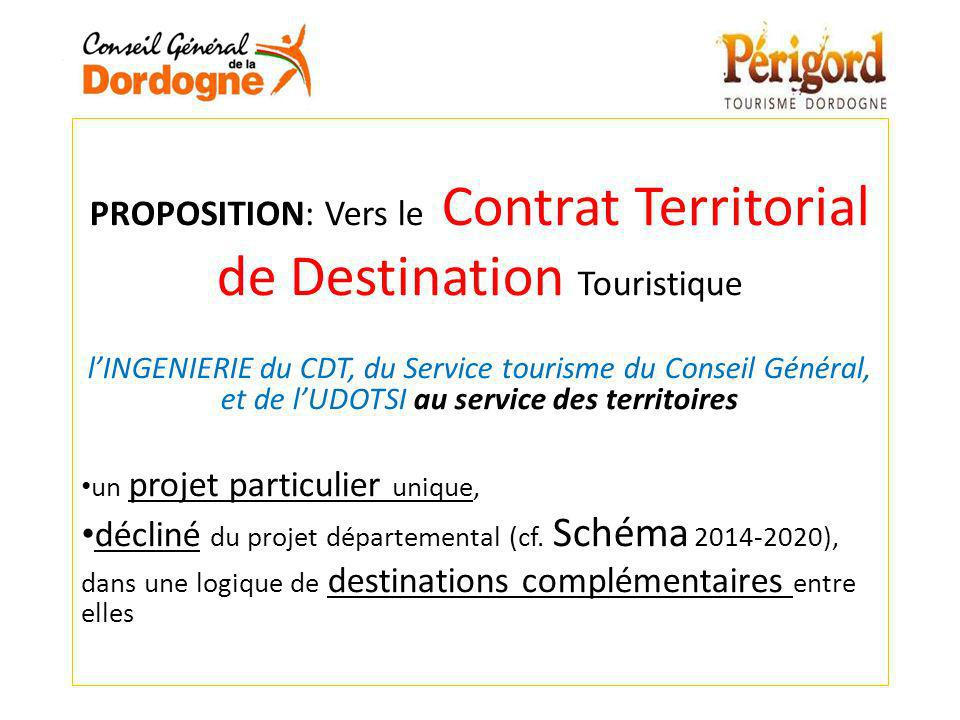 de Destination Touristique