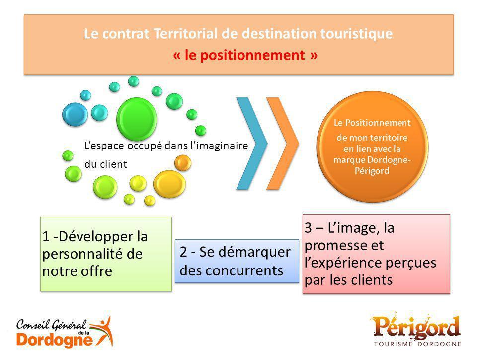 de mon territoire en lien avec la marque Dordogne-Périgord