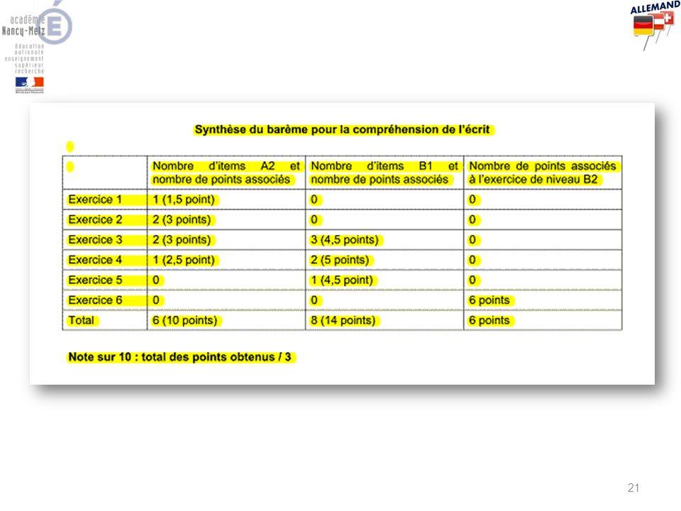 Populaire Baccalauréat 2013 Nouvelles modalités des épreuves écrites d  RK73