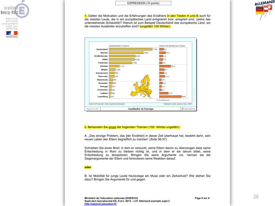 Expression écrite Lien thématique entre les tâches d'expression écrite et les supports pour l'évaluation de la CE.
