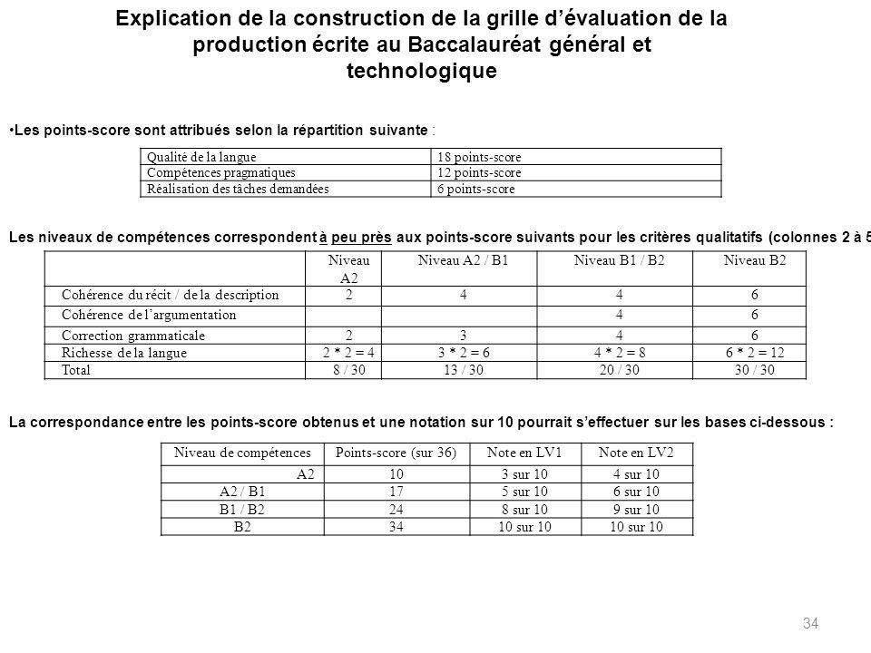 Explication de la construction de la grille d'évaluation de la production écrite au Baccalauréat général et technologique