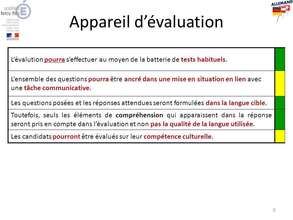 Appareil d'évaluation