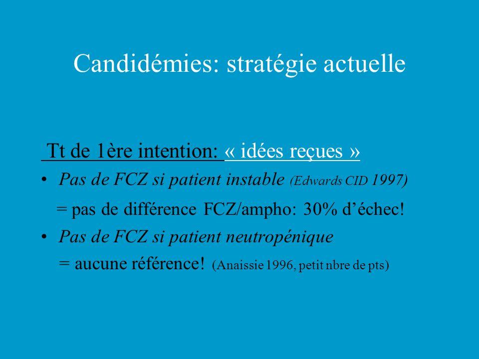 Candidémies: stratégie actuelle