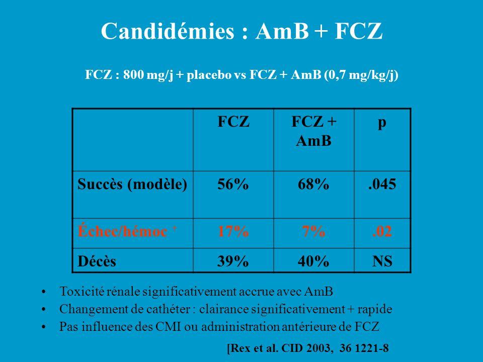 Candidémies : AmB + FCZ FCZ FCZ + AmB p Succès (modèle) 56% 68% .045