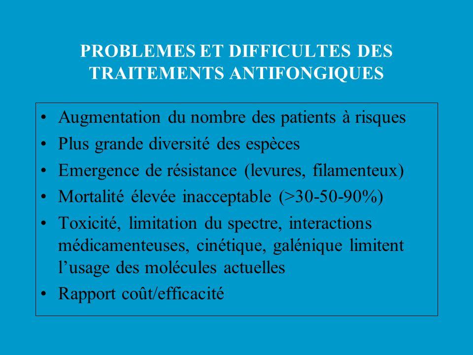 PROBLEMES ET DIFFICULTES DES TRAITEMENTS ANTIFONGIQUES