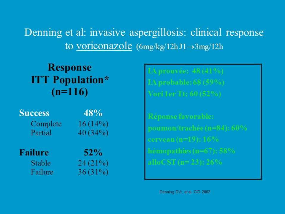Denning et al: invasive aspergillosis: clinical response to voriconazole (6mg/kg/12h J13mg/12h