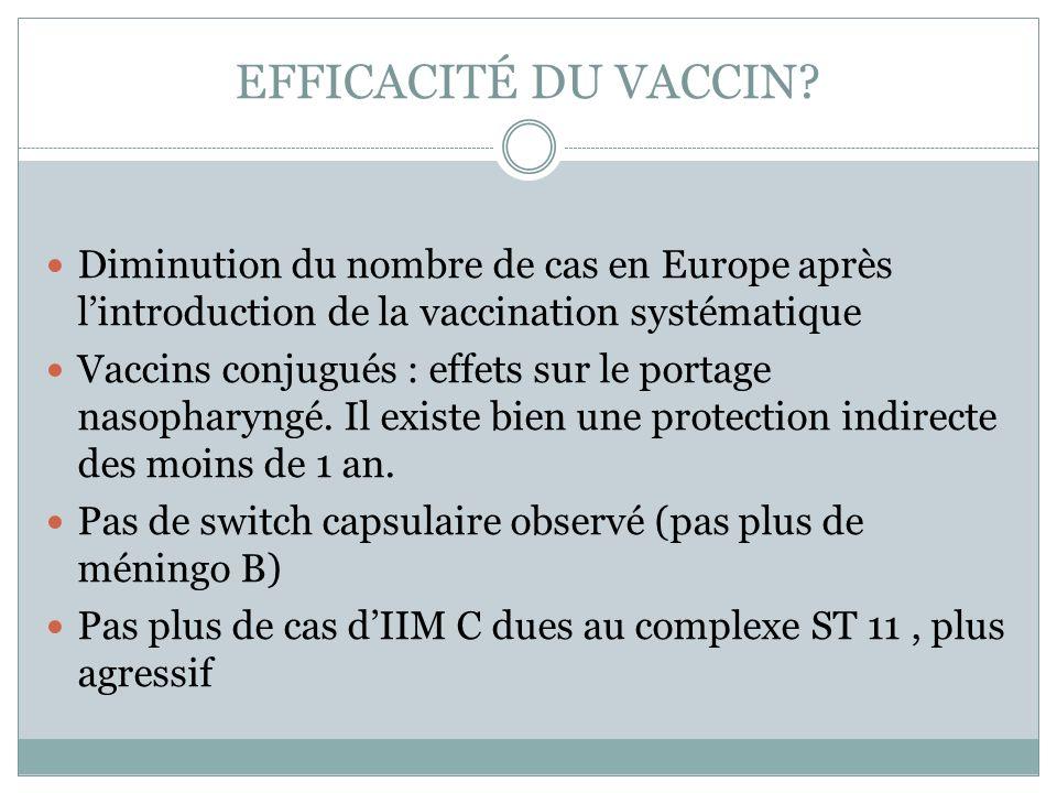 EFFICACITÉ DU VACCIN Diminution du nombre de cas en Europe après l'introduction de la vaccination systématique.