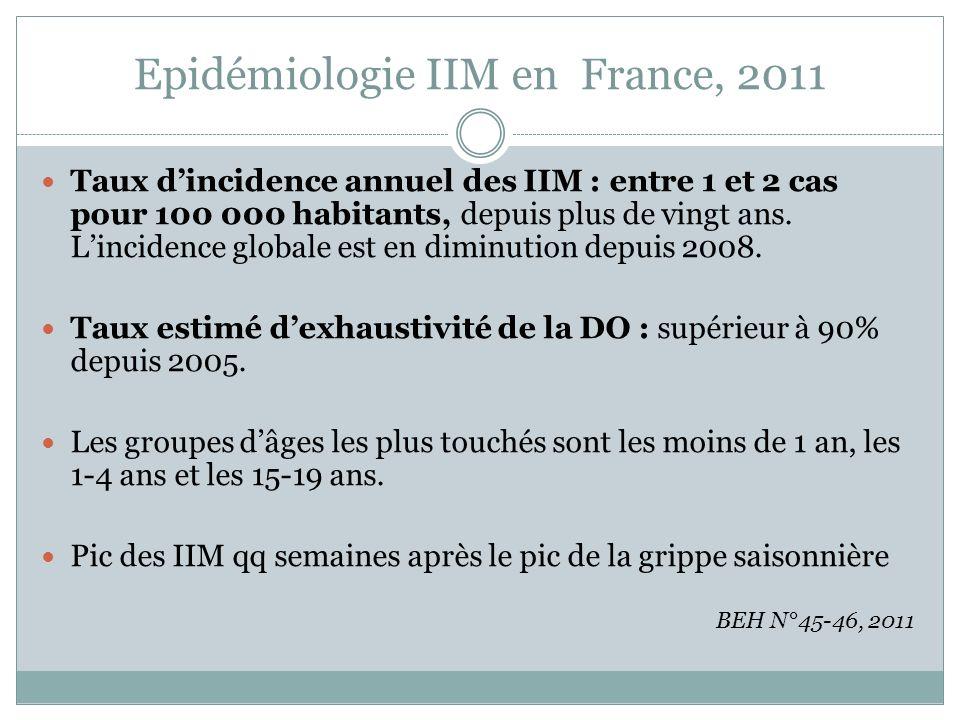 Epidémiologie IIM en France, 2011