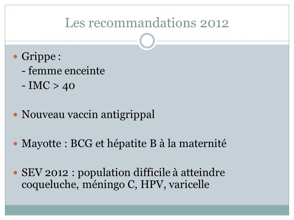 Les recommandations 2012 Grippe : - femme enceinte - IMC > 40