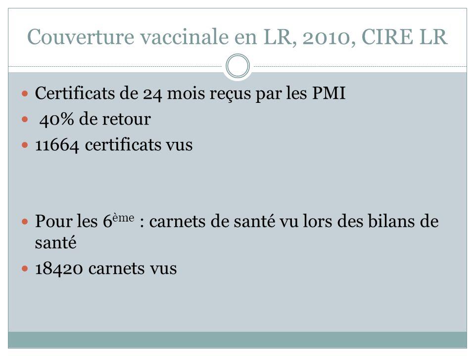 Couverture vaccinale en LR, 2010, CIRE LR