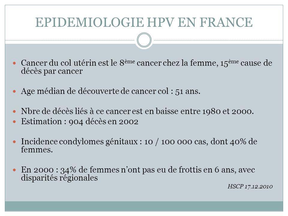 EPIDEMIOLOGIE HPV EN FRANCE