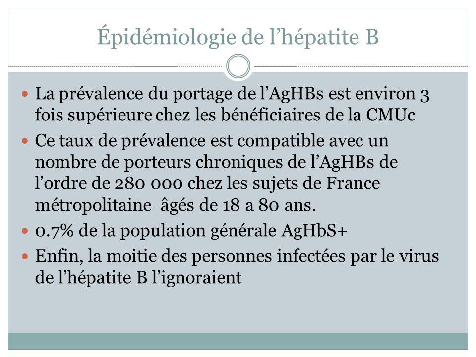 Épidémiologie de l'hépatite B