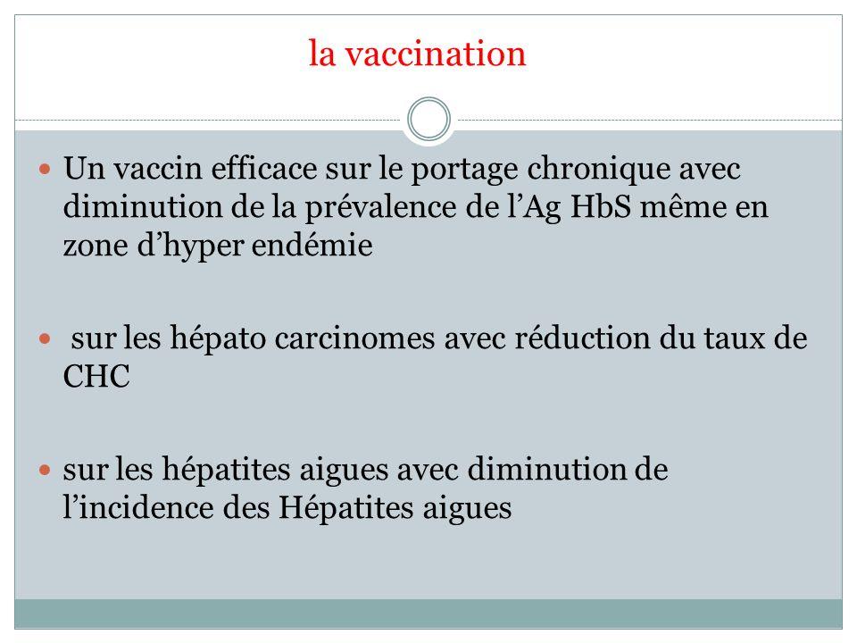 la vaccination Un vaccin efficace sur le portage chronique avec diminution de la prévalence de l'Ag HbS même en zone d'hyper endémie.