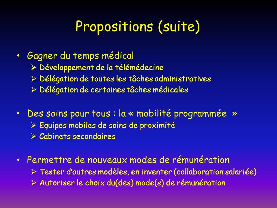 Propositions (suite) Gagner du temps médical