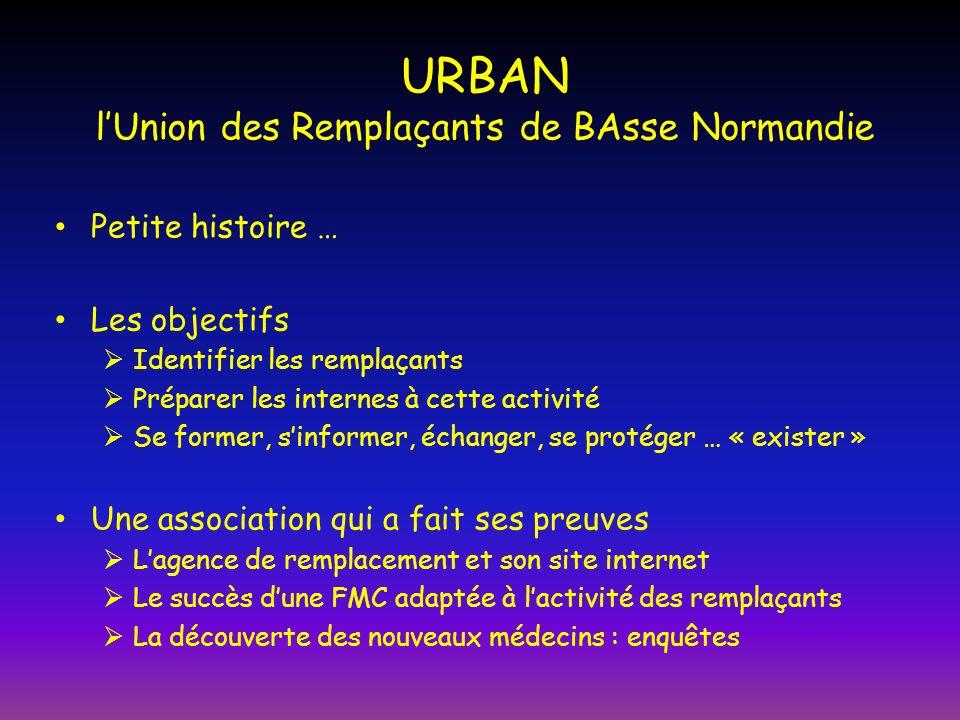 URBAN l'Union des Remplaçants de BAsse Normandie