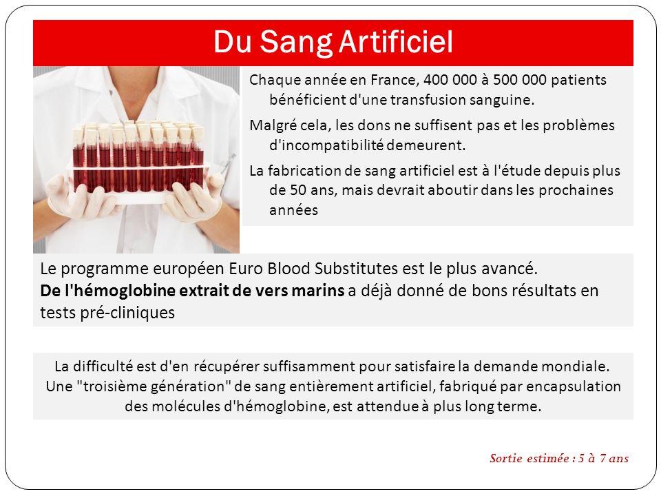 Du Sang Artificiel