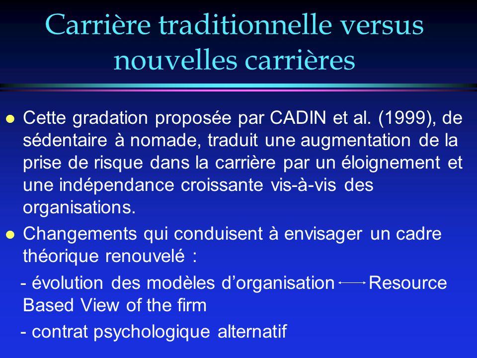 Carrière traditionnelle versus nouvelles carrières