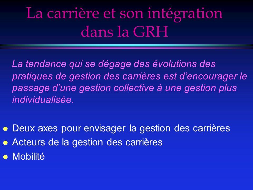 La carrière et son intégration dans la GRH