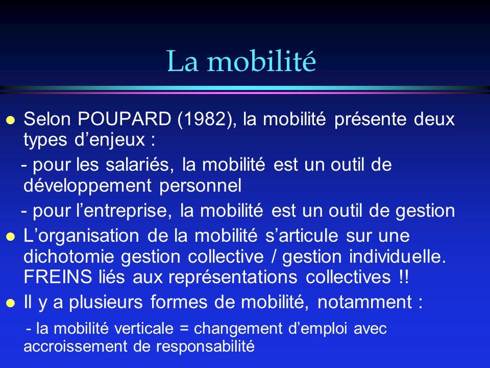La mobilité Selon POUPARD (1982), la mobilité présente deux types d'enjeux :