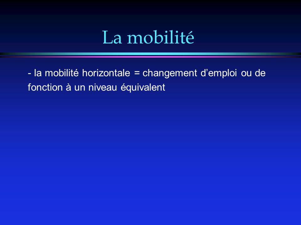 La mobilité - la mobilité horizontale = changement d'emploi ou de