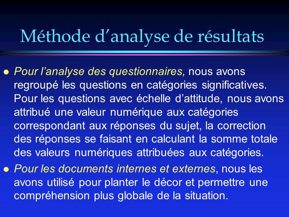 Méthode d'analyse de résultats