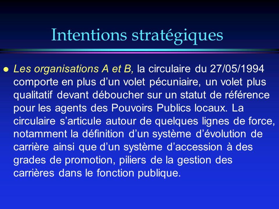 Intentions stratégiques
