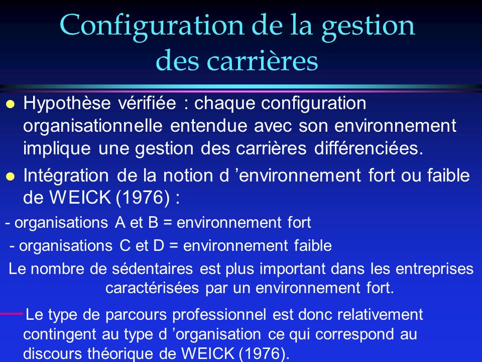 Configuration de la gestion des carrières
